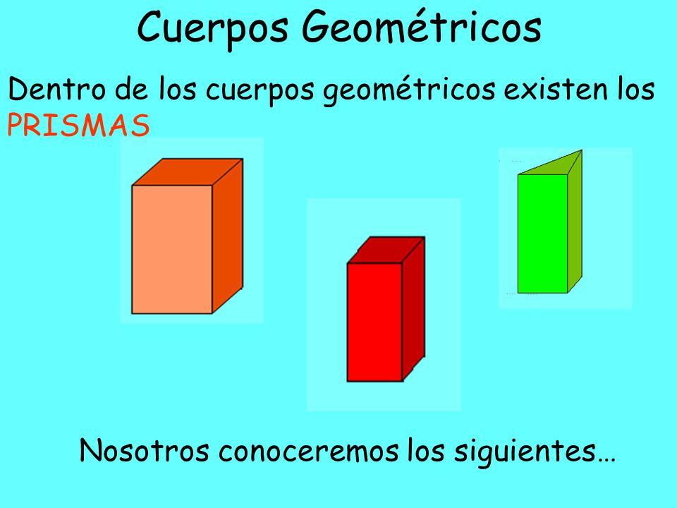 Cuerpos Geométricos Además de CARAS Y ARISTAS, también tiene VÉRTICES… …los VÉRTICES son el punto donde se juntan tres o más CARAS…