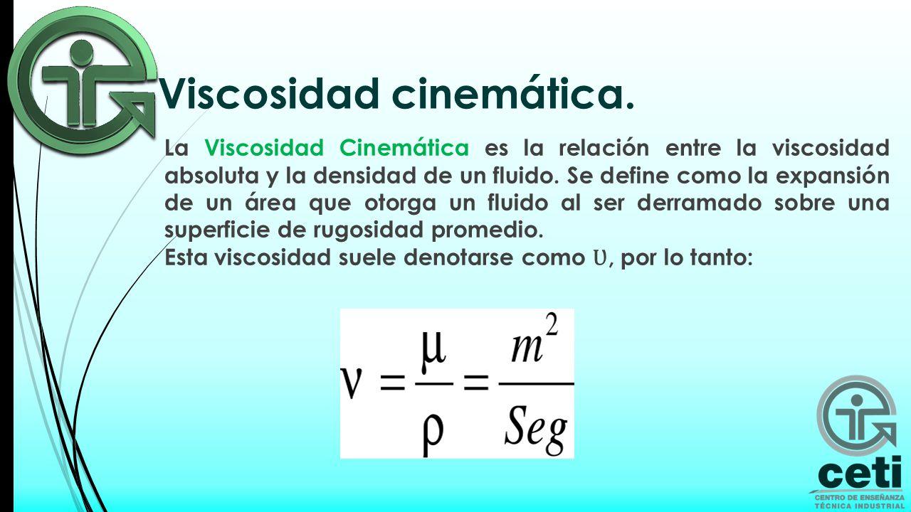  De las investigaciones realizadas, se concluyó que es necesario entender las fuerzas que actúan sobre los fluidos, no sólo para su estudio sino también para sus múltiples aplicaciones, puesto que éstas determinan varios aspectos de la naturaleza del fluido.