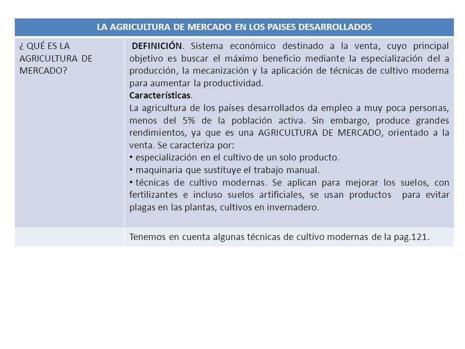 LA AGRICULTURA DE MERCADO EN LOS PAISES DESARROLLADOS ¿ QUÉ ES LA AGRICULTURA DE MERCADO.
