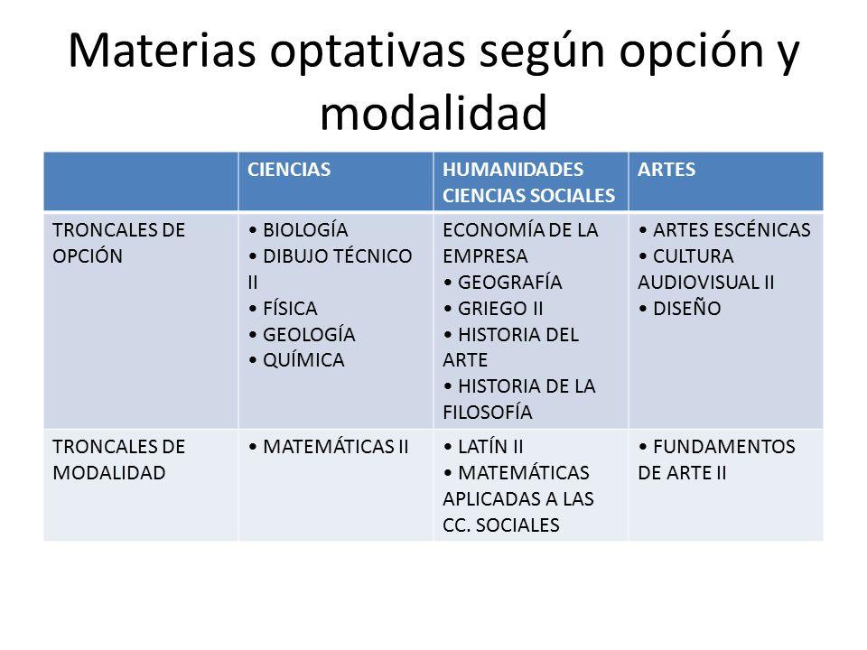 Materias optativas según opción y modalidad CIENCIASHUMANIDADES CIENCIAS SOCIALES ARTES TRONCALES DE OPCIÓN BIOLOGÍA DIBUJO TÉCNICO II FÍSICA GEOLOGÍA QUÍMICA ECONOMÍA DE LA EMPRESA GEOGRAFÍA GRIEGO II HISTORIA DEL ARTE HISTORIA DE LA FILOSOFÍA ARTES ESCÉNICAS CULTURA AUDIOVISUAL II DISEÑO TRONCALES DE MODALIDAD MATEMÁTICAS II LATÍN II MATEMÁTICAS APLICADAS A LAS CC.