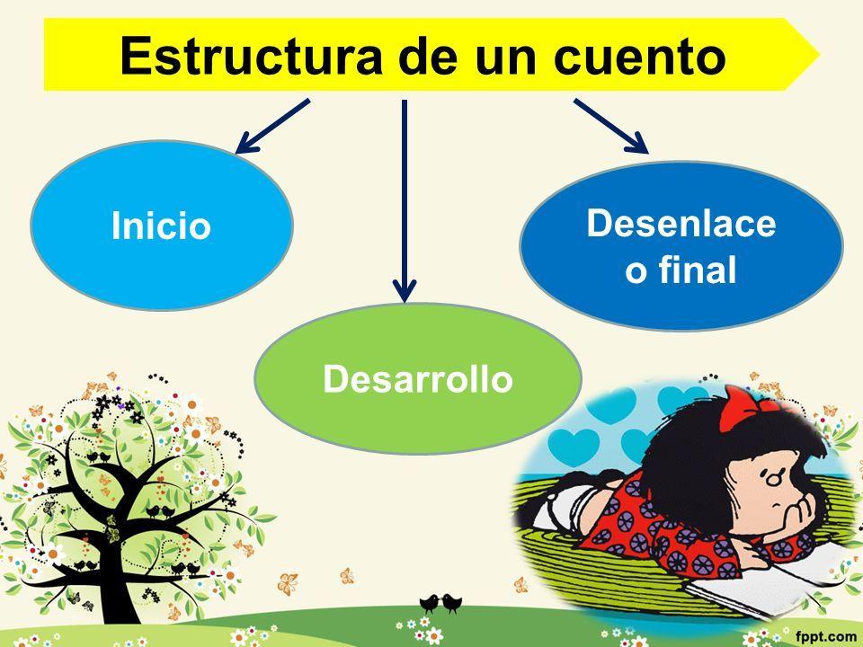 Estructura de un cuento Inicio Desenlace o final Desarrollo