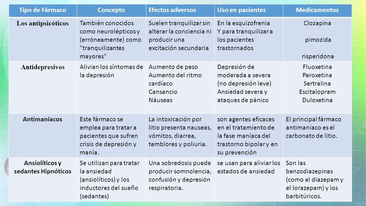 Cuadro diferencial de fármacos psicotrópicos Fármacos psicotrópicos ...
