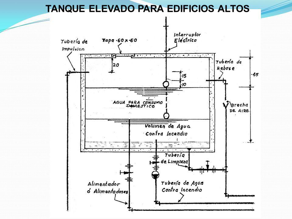 TANQUE ELEVADO PARA EDIFICIOS ALTOS