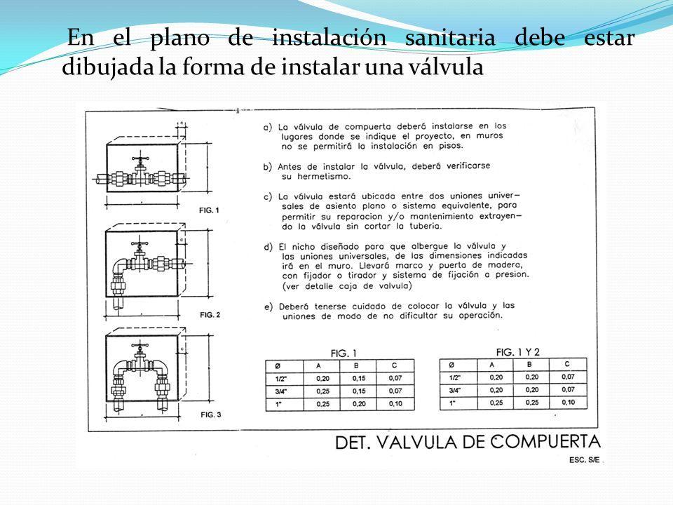 En el plano de instalación sanitaria debe estar dibujada la forma de instalar una válvula