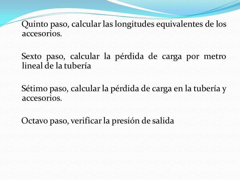 Quinto paso, calcular las longitudes equivalentes de los accesorios.