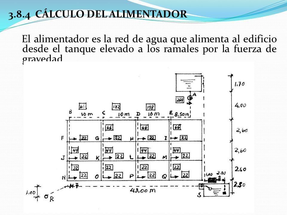 3.8.4 CÁLCULO DEL ALIMENTADOR El alimentador es la red de agua que alimenta al edificio desde el tanque elevado a los ramales por la fuerza de gravedad.