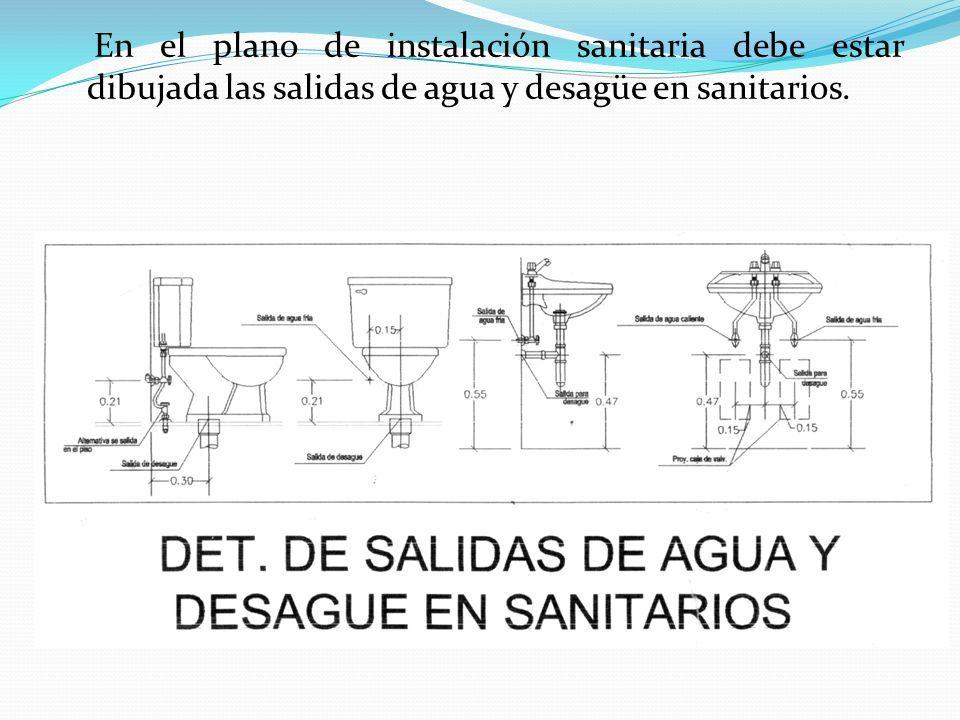 En el plano de instalación sanitaria debe estar dibujada las salidas de agua y desagüe en sanitarios.