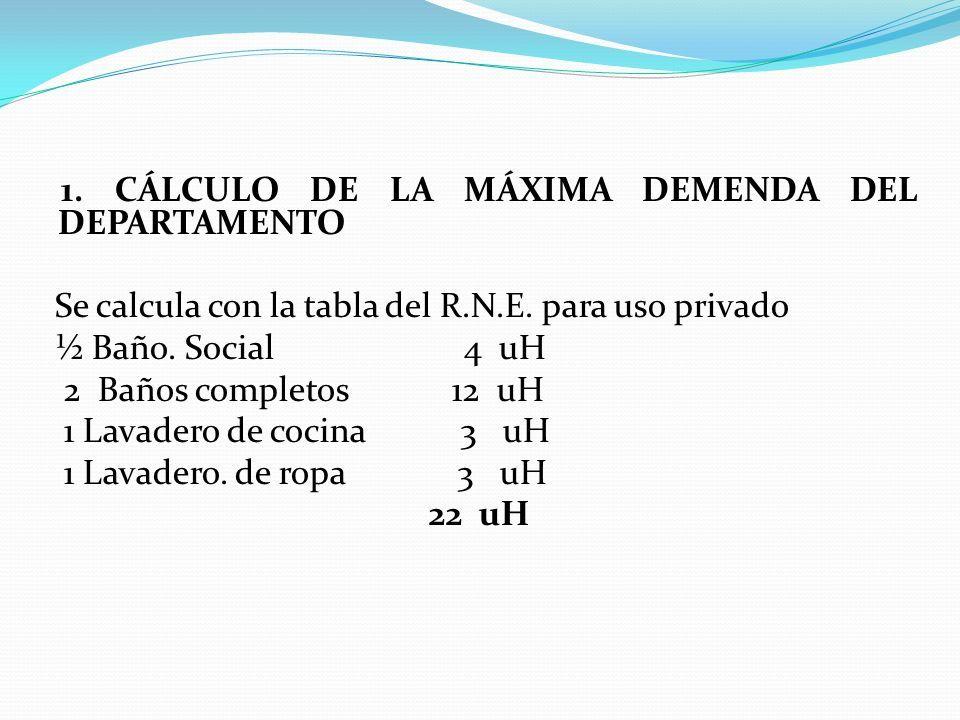 1. CÁLCULO DE LA MÁXIMA DEMENDA DEL DEPARTAMENTO Se calcula con la tabla del R.N.E.