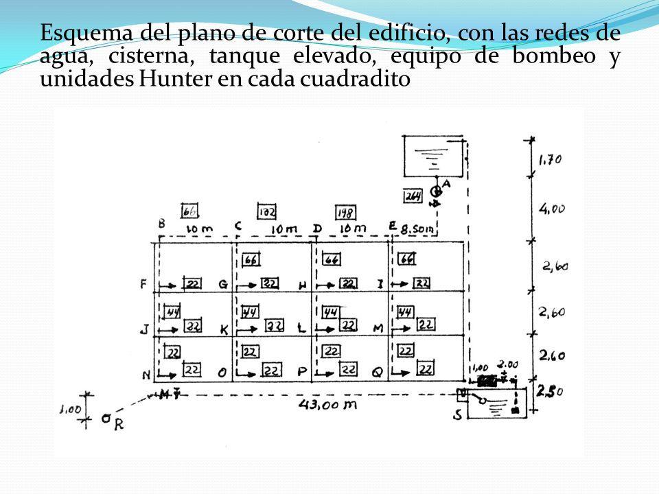 Esquema del plano de corte del edificio, con las redes de agua, cisterna, tanque elevado, equipo de bombeo y unidades Hunter en cada cuadradito