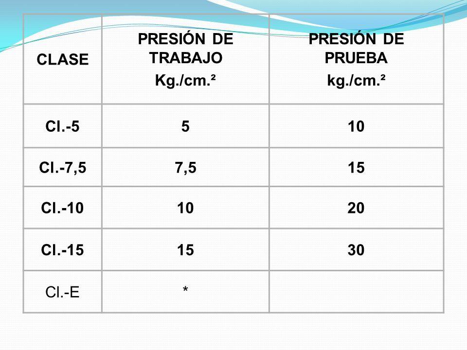 CLASE PRESIÓN DE TRABAJO Kg./cm.² PRESIÓN DE PRUEBA kg./cm.² Cl.-5510 Cl.-7,57,515 Cl.-101020 Cl.-151530 Cl.-E*