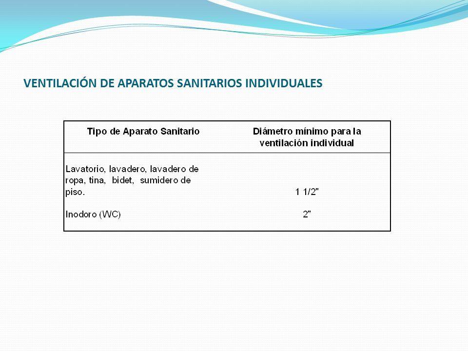 VENTILACIÓN DE APARATOS SANITARIOS INDIVIDUALES