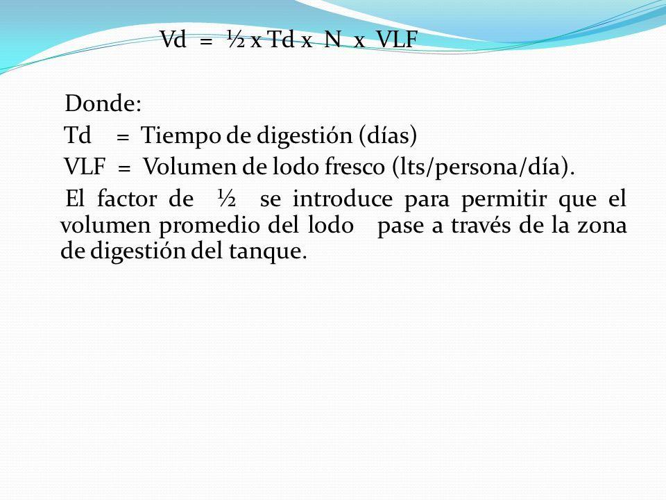Vd = ½ x Td x N x VLF Donde: Td = Tiempo de digestión (días) VLF = Volumen de lodo fresco (lts/persona/día).