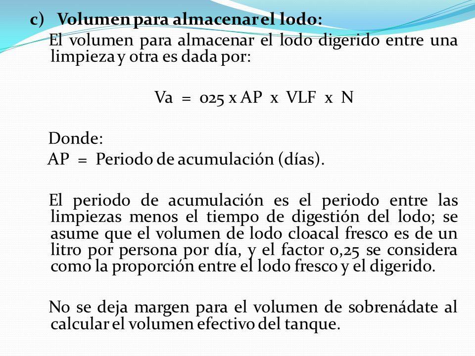 c) Volumen para almacenar el lodo: El volumen para almacenar el lodo digerido entre una limpieza y otra es dada por: Va = 025 x AP x VLF x N Donde: AP = Periodo de acumulación (días).