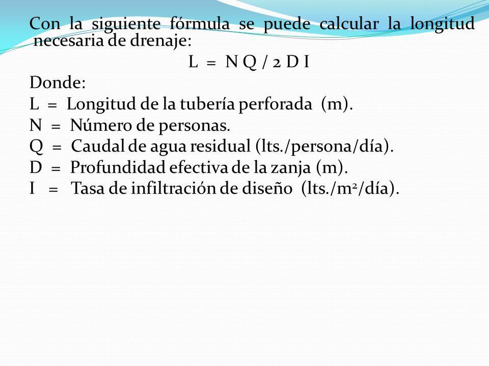Con la siguiente fórmula se puede calcular la longitud necesaria de drenaje: L = N Q / 2 D I Donde: L = Longitud de la tubería perforada (m).