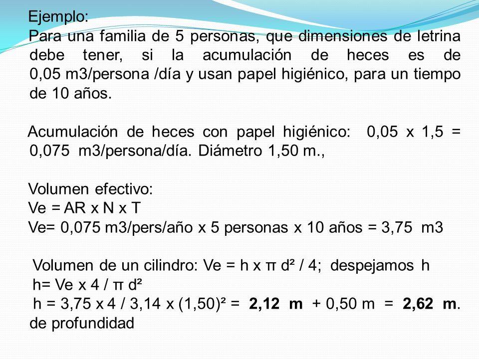 Ejemplo: Para una familia de 5 personas, que dimensiones de letrina debe tener, si la acumulación de heces es de 0,05 m3/persona /día y usan papel higiénico, para un tiempo de 10 años.