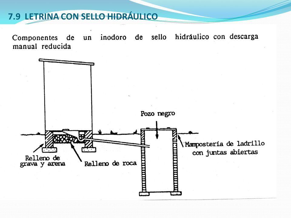 7.9 LETRINA CON SELLO HIDRÁULICO