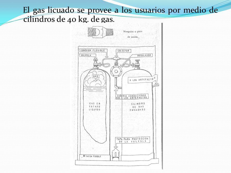 El gas licuado se provee a los usuarios por medio de cilindros de 40 kg. de gas.