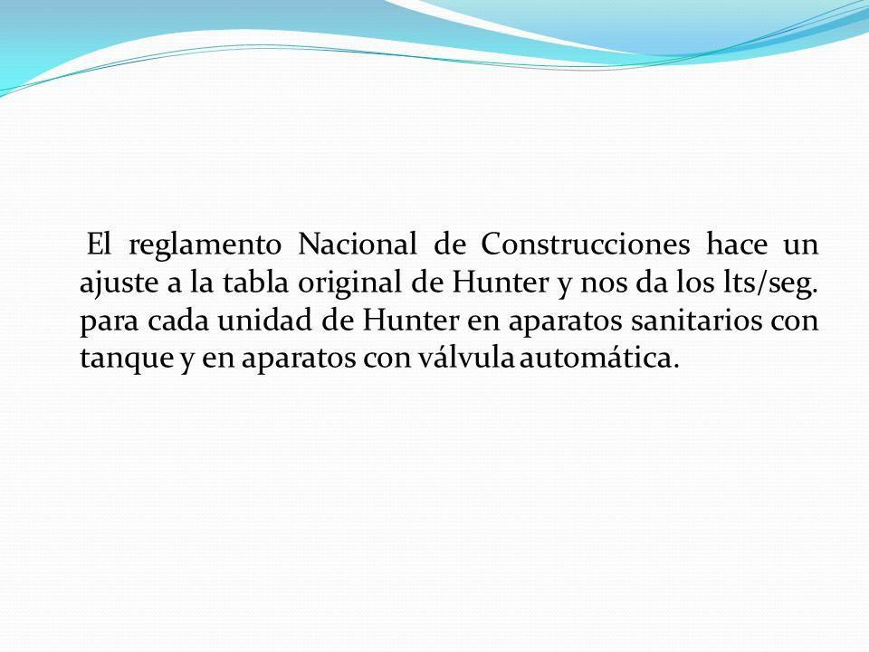 El reglamento Nacional de Construcciones hace un ajuste a la tabla original de Hunter y nos da los lts/seg.