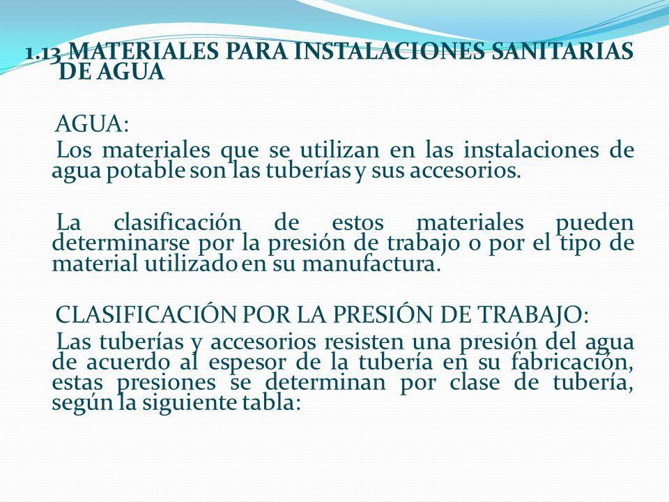 1.13 MATERIALES PARA INSTALACIONES SANITARIAS DE AGUA AGUA: Los materiales que se utilizan en las instalaciones de agua potable son las tuberías y sus accesorios.