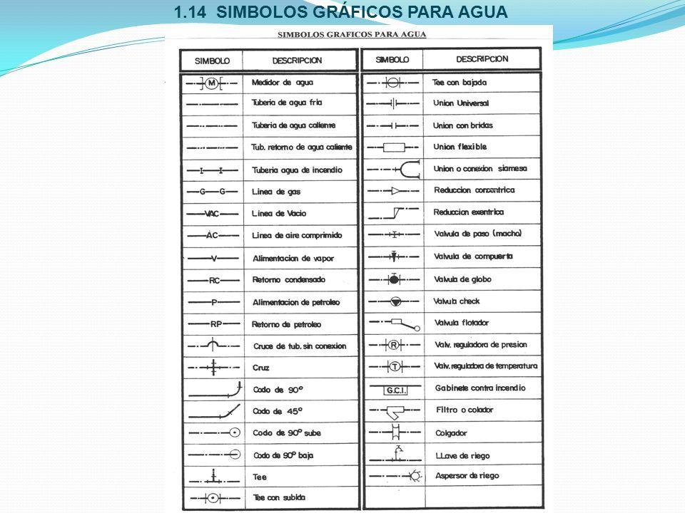 1.14 SIMBOLOS GRÁFICOS PARA AGUA