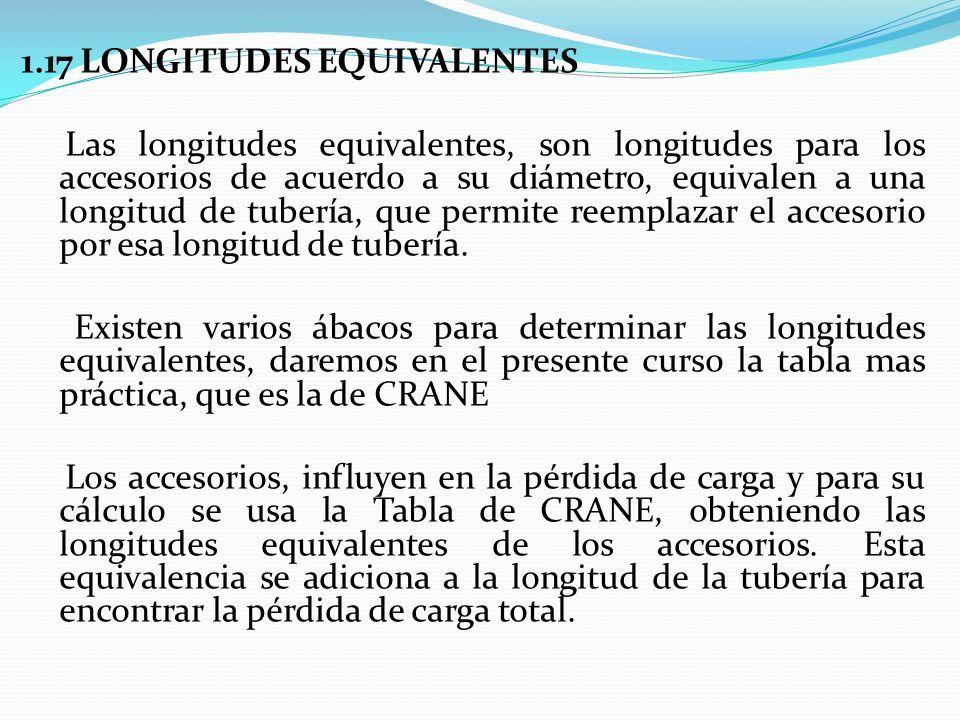 1.17 LONGITUDES EQUIVALENTES Las longitudes equivalentes, son longitudes para los accesorios de acuerdo a su diámetro, equivalen a una longitud de tubería, que permite reemplazar el accesorio por esa longitud de tubería.