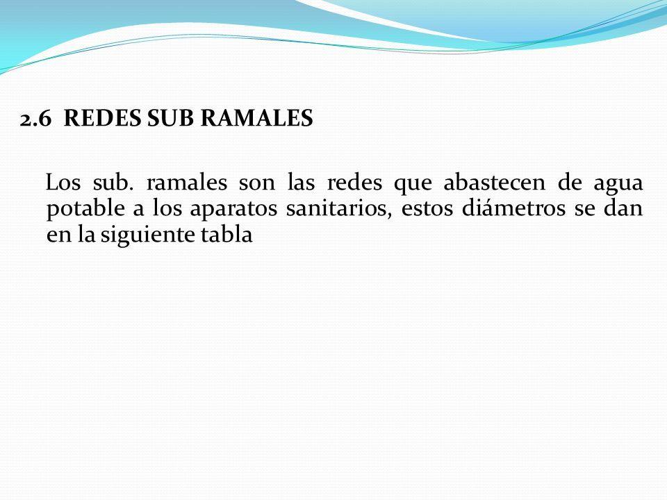 2.6 REDES SUB RAMALES Los sub.