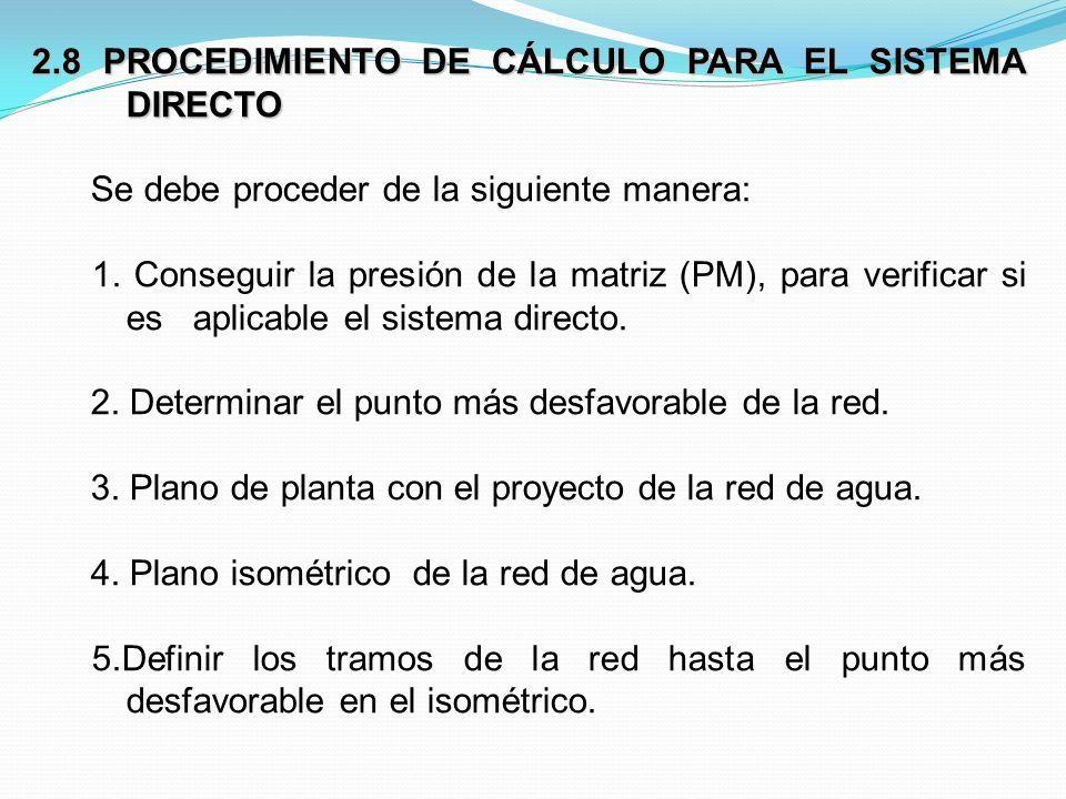 2.8 PROCEDIMIENTO DE CÁLCULO PARA EL SISTEMA DIRECTO Se debe proceder de la siguiente manera: 1.