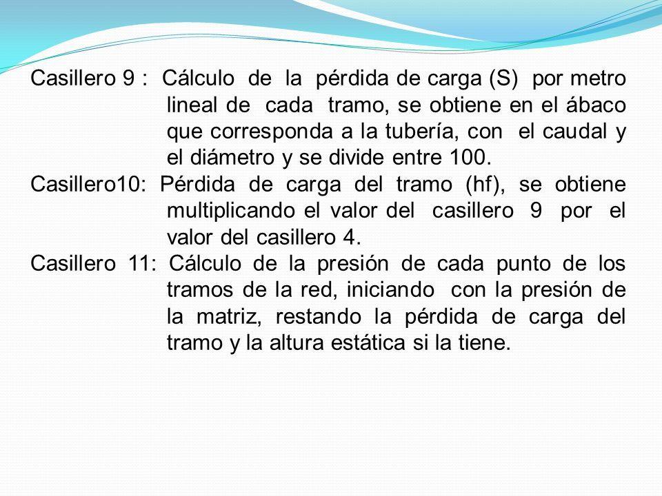 Casillero 9 : Cálculo de la pérdida de carga (S) por metro lineal de cada tramo, se obtiene en el ábaco que corresponda a la tubería, con el caudal y el diámetro y se divide entre 100.