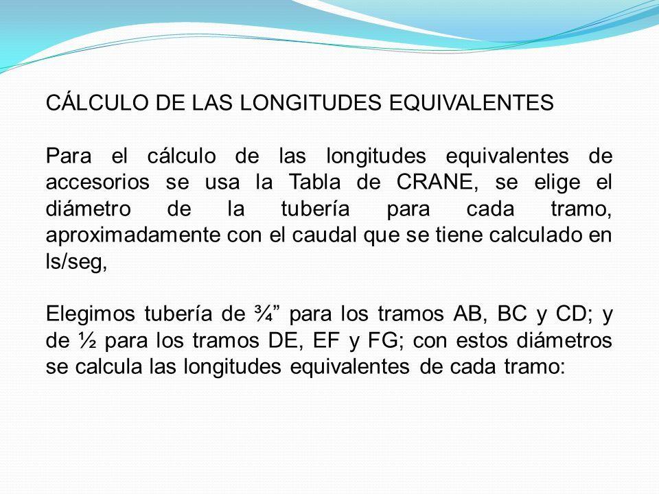 CÁLCULO DE LAS LONGITUDES EQUIVALENTES Para el cálculo de las longitudes equivalentes de accesorios se usa la Tabla de CRANE, se elige el diámetro de la tubería para cada tramo, aproximadamente con el caudal que se tiene calculado en ls/seg, Elegimos tubería de ¾ para los tramos AB, BC y CD; y de ½ para los tramos DE, EF y FG; con estos diámetros se calcula las longitudes equivalentes de cada tramo: