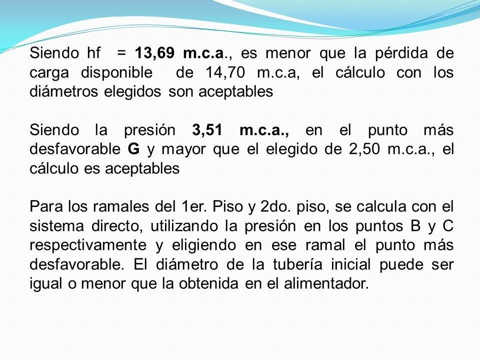 Siendo hf = 13,69 m.c.a., es menor que la pérdida de carga disponible de 14,70 m.c.a, el cálculo con los diámetros elegidos son aceptables Siendo la presión 3,51 m.c.a., en el punto más desfavorable G y mayor que el elegido de 2,50 m.c.a., el cálculo es aceptables Para los ramales del 1er.