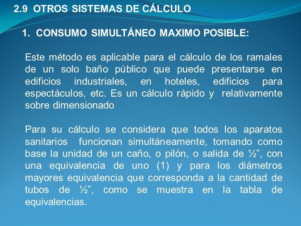 2.9 OTROS SISTEMAS DE CÁLCULO 1.