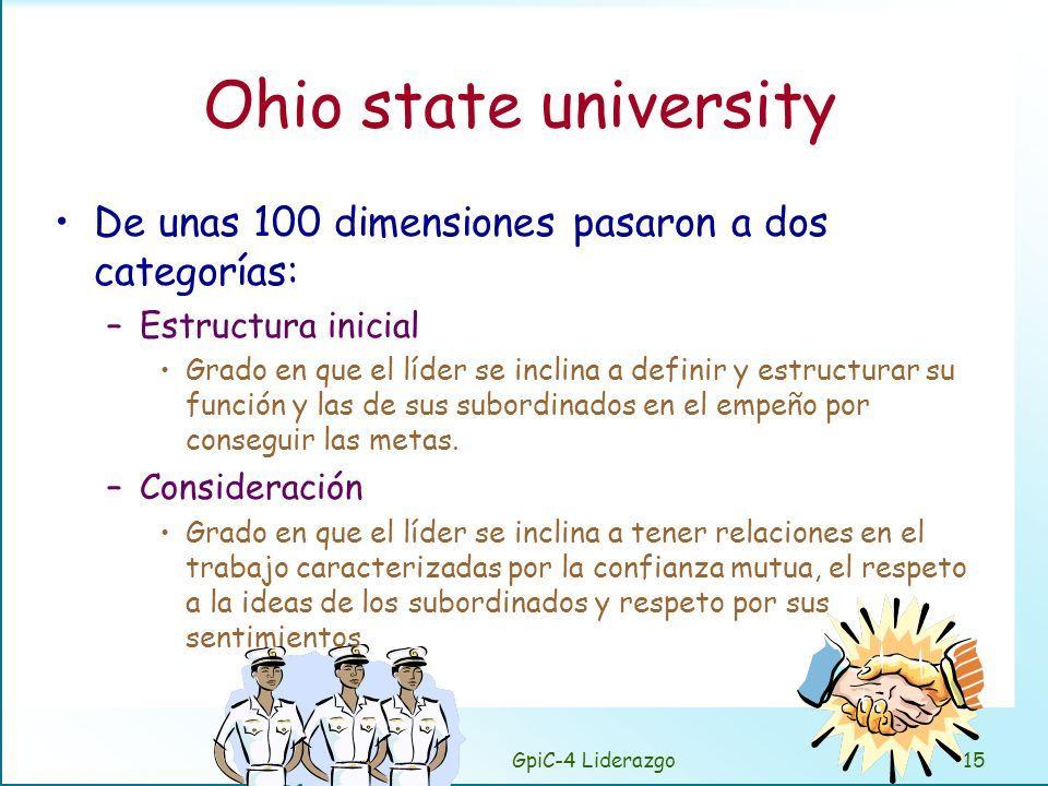 Liderazgo José Onofre Montesa Andrés Universidad Politécnica de ...