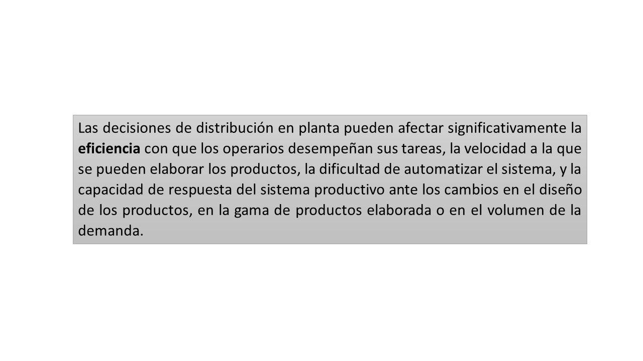 Las decisiones de distribución en planta pueden afectar significativamente la eficiencia con que los operarios desempeñan sus tareas, la velocidad a la que se pueden elaborar los productos, la dificultad de automatizar el sistema, y la capacidad de respuesta del sistema productivo ante los cambios en el diseño de los productos, en la gama de productos elaborada o en el volumen de la demanda.
