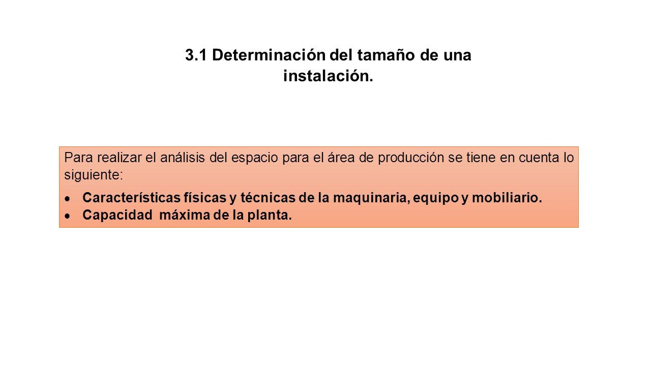 3.1 Determinación del tamaño de una instalación.