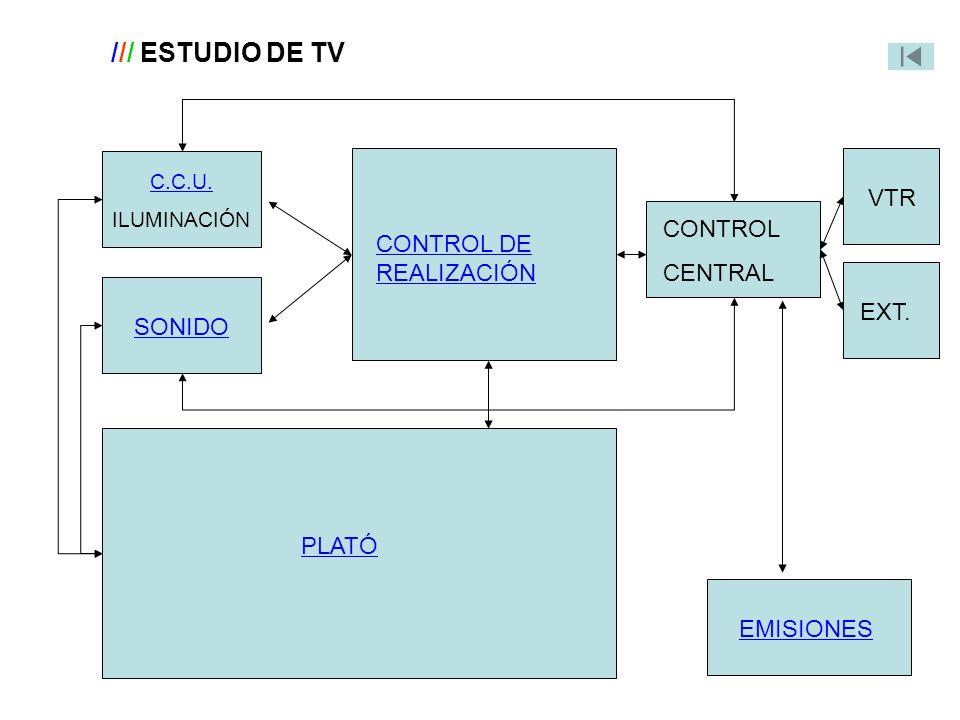 /// ESTUDIO DE TV C.C.U. ILUMINACIÓN SONIDO CONTROL DE REALIZACIÓN PLATÓ VTR EXT. CONTROL CENTRAL EMISIONES