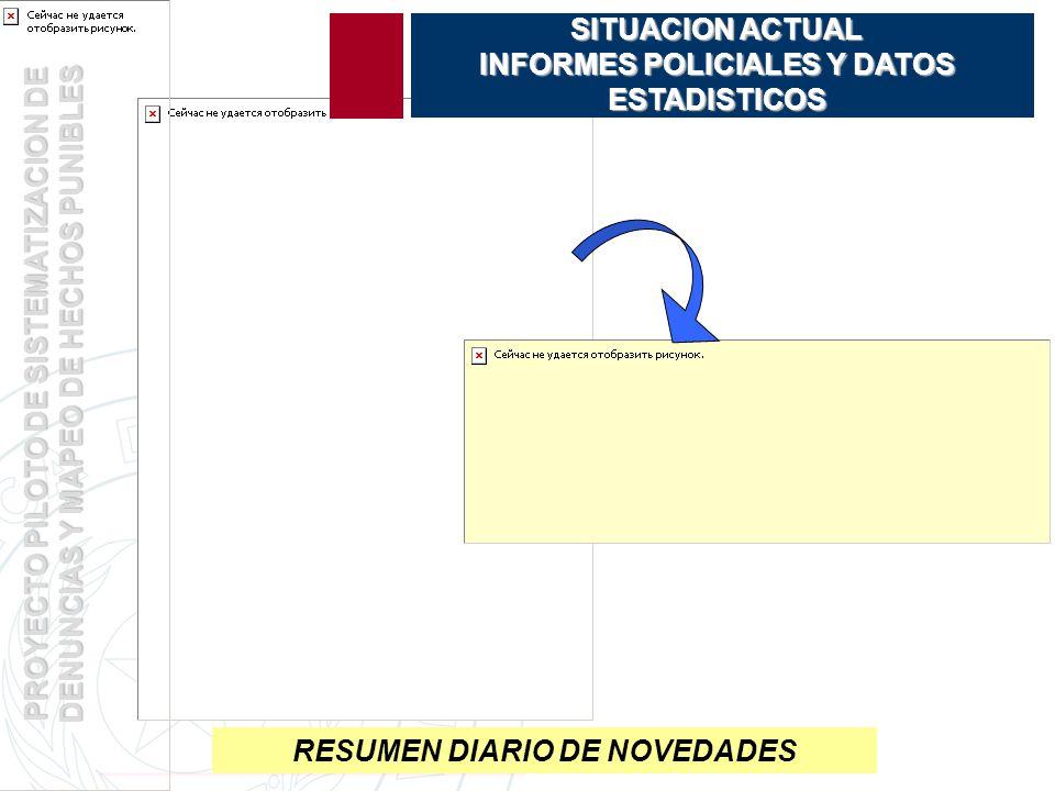 RESUMEN DIARIO DE NOVEDADES PROYECTO PILOTO DE SISTEMATIZACION DE DENUNCIAS Y MAPEO DE HECHOS PUNIBLES SITUACION ACTUAL INFORMES POLICIALES Y DATOS ESTADISTICOS