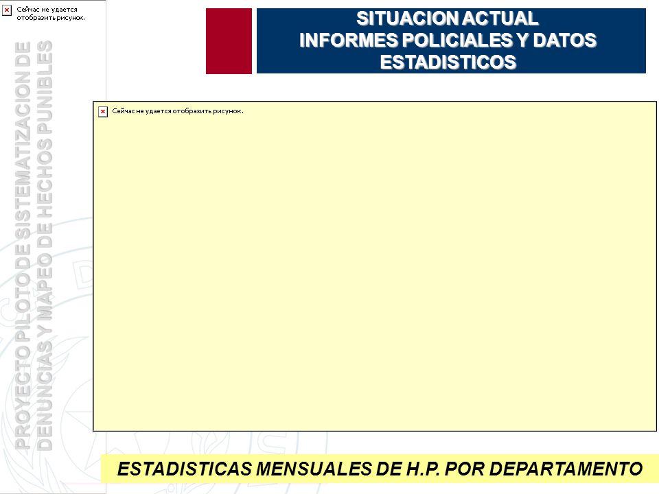PROYECTO PILOTO DE SISTEMATIZACION DE DENUNCIAS Y MAPEO DE HECHOS PUNIBLES SITUACION ACTUAL INFORMES POLICIALES Y DATOS ESTADISTICOS ESTADISTICAS MENSUALES DE H.P.