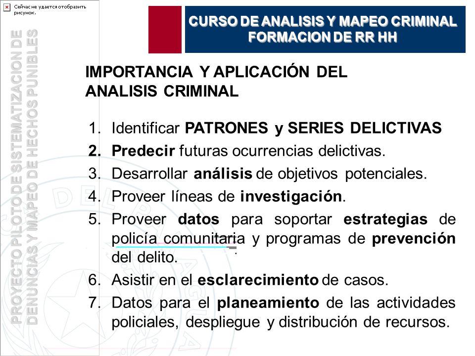PROYECTO PILOTO DE SISTEMATIZACION DE DENUNCIAS Y MAPEO DE HECHOS PUNIBLES CURSO DE ANALISIS Y MAPEO CRIMINAL FORMACION DE RR HH 1.