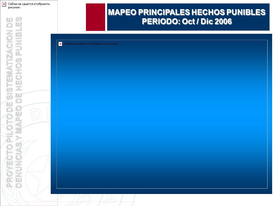 PROYECTO PILOTO DE SISTEMATIZACION DE DENUNCIAS Y MAPEO DE HECHOS PUNIBLES MAPEO PRINCIPALES HECHOS PUNIBLES PERIODO: Oct / Dic 2006