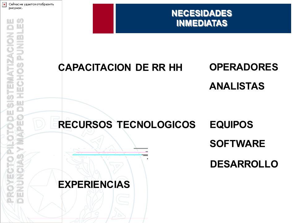 PROYECTO PILOTO DE SISTEMATIZACION DE DENUNCIAS Y MAPEO DE HECHOS PUNIBLES NECESIDADESINMEDIATAS CAPACITACION DE RR HH OPERADORES ANALISTAS RECURSOS TECNOLOGICOS EQUIPOS SOFTWARE EXPERIENCIAS DESARROLLO