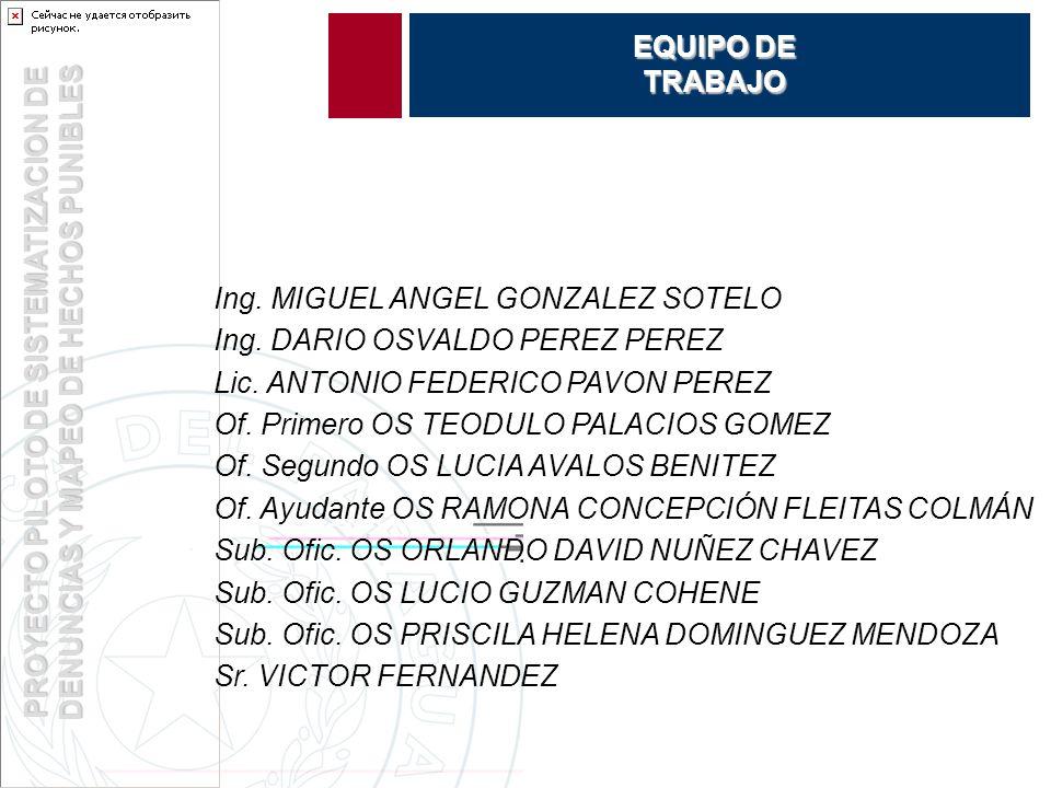 PROYECTO PILOTO DE SISTEMATIZACION DE DENUNCIAS Y MAPEO DE HECHOS PUNIBLES EQUIPO DE TRABAJO Ing.