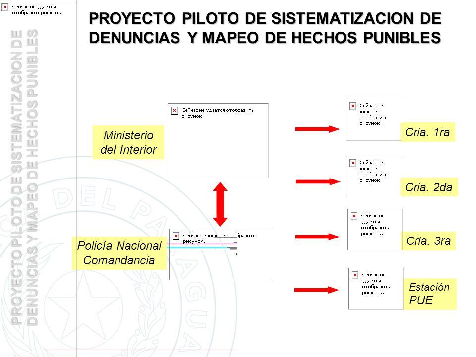 ACTAS DE PROCEDIMIENTOS PROYECTO PILOTO DE SISTEMATIZACION DE DENUNCIAS Y MAPEO DE HECHOS PUNIBLES SITUACION ACTUAL INFORMES POLICIALES Y DATOS ESTADISTICOS LIBRO DE ACTAS DE DENUNCIAS