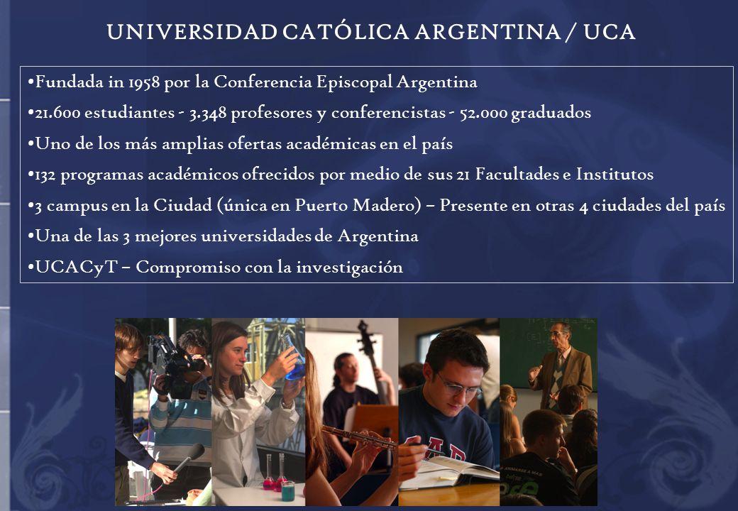 UNIVERSIDAD CATÓLICA ARGENTINA / UCA Fundada in 1958 por la Conferencia Episcopal Argentina 21.600 estudiantes - 3.348 profesores y conferencistas - 52.000 graduados Uno de los más amplias ofertas académicas en el país 132 programas académicos ofrecidos por medio de sus 21 Facultades e Institutos 3 campus en la Ciudad (única en Puerto Madero) – Presente en otras 4 ciudades del país Una de las 3 mejores universidades de Argentina UCACyT – Compromiso con la investigación