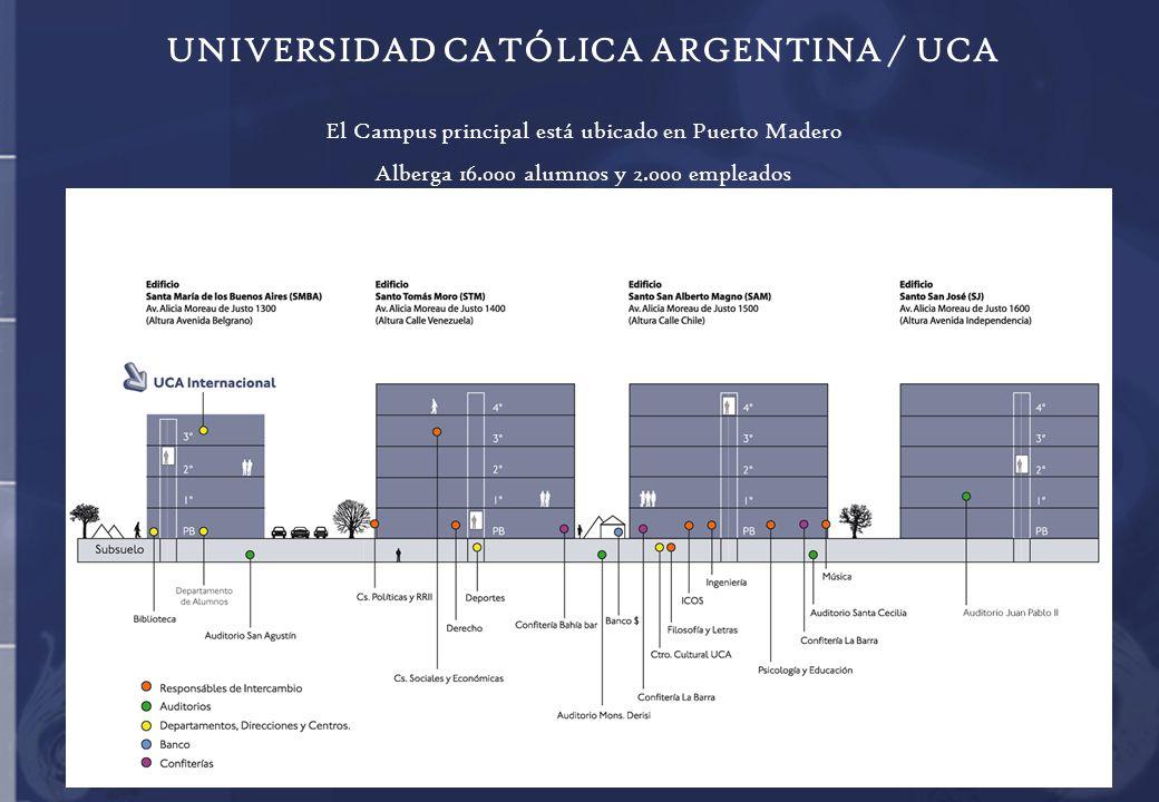 UNIVERSIDAD CATÓLICA ARGENTINA / UCA El Campus principal está ubicado en Puerto Madero Alberga 16.000 alumnos y 2.000 empleados