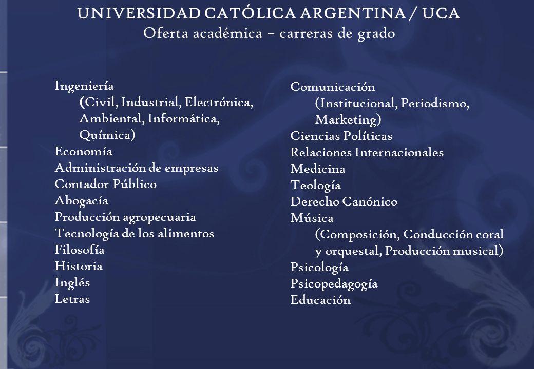 UNIVERSIDAD CATÓLICA ARGENTINA / UCA Oferta académica – carreras de grado Ingeniería (Civil, Industrial, Electrónica, Ambiental, Informática, Química)