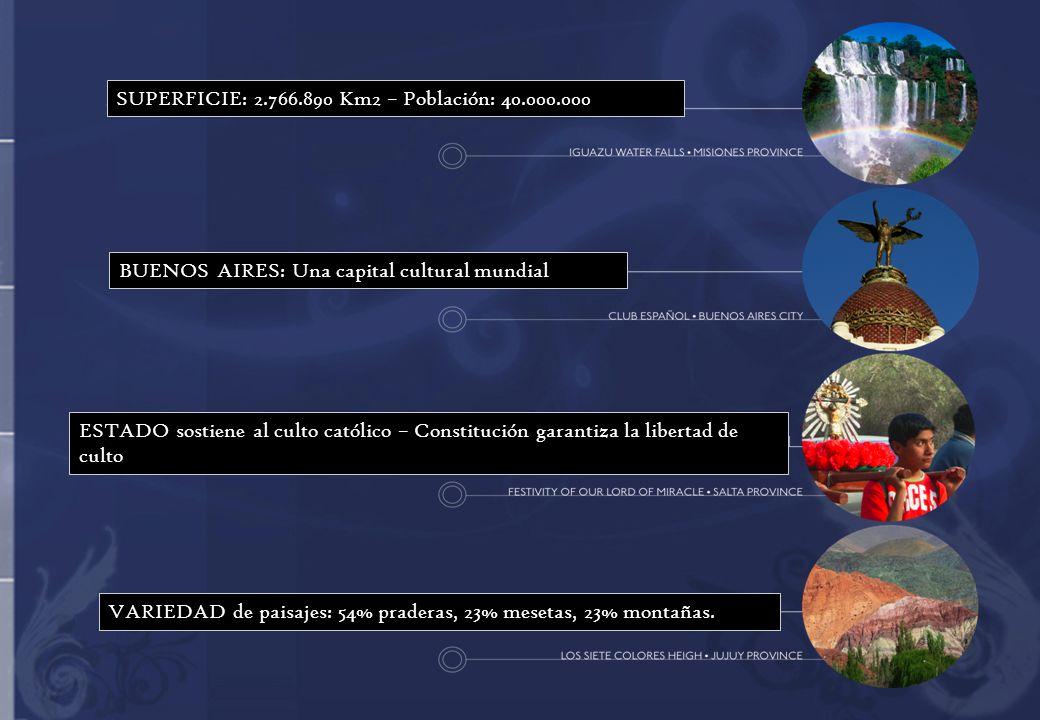 SUPERFICIE: 2.766.890 Km2 – Población: 40.000.000 BUENOS AIRES: Una capital cultural mundial ESTADO sostiene al culto católico – Constitución garantiza la libertad de culto VARIEDAD de paisajes: 54% praderas, 23% mesetas, 23% montañas.