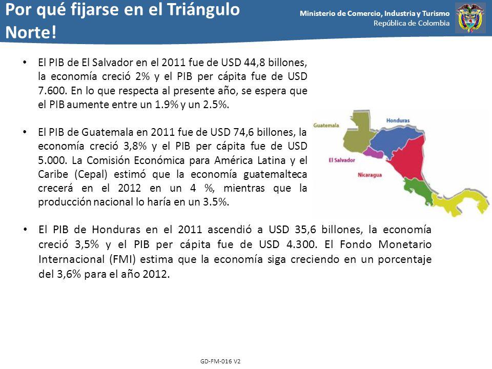 Ministerio de Comercio, Industria y Turismo República de Colombia GD-FM-016 V2 El PIB de El Salvador en el 2011 fue de USD 44,8 billones, la economía