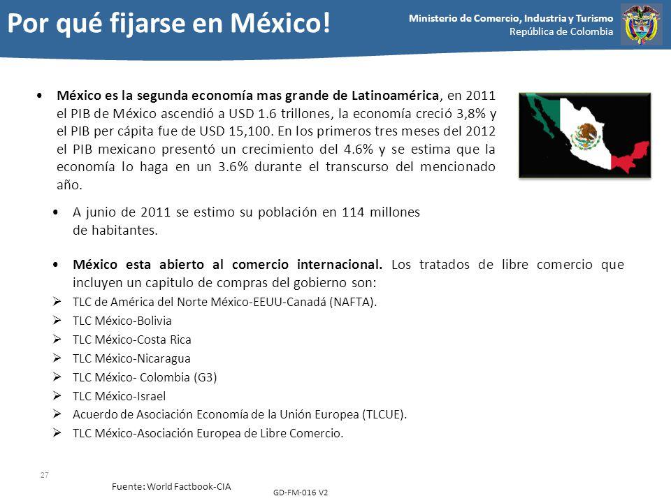 Ministerio de Comercio, Industria y Turismo República de Colombia GD-FM-016 V2 27 A junio de 2011 se estimo su población en 114 millones de habitantes