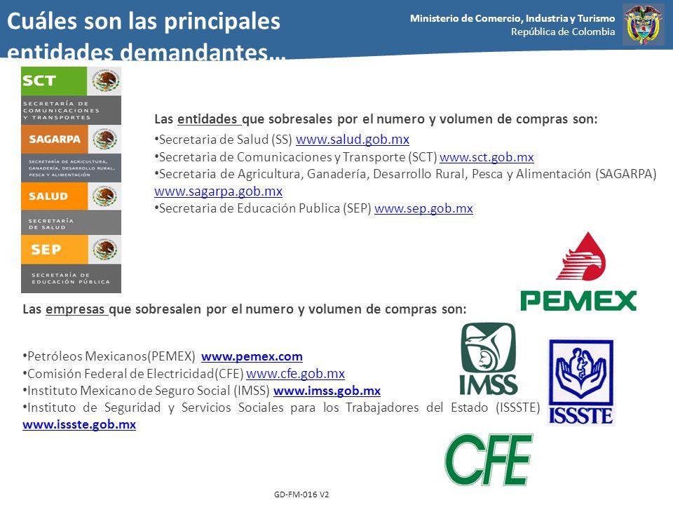 Ministerio de Comercio, Industria y Turismo República de Colombia GD-FM-016 V2 Las empresas que sobresalen por el numero y volumen de compras son: Pet