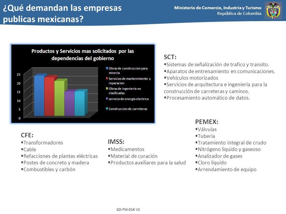 Ministerio de Comercio, Industria y Turismo República de Colombia GD-FM-016 V2 CFE: Transformadores Cable Refacciones de plantas eléctricas Postes de